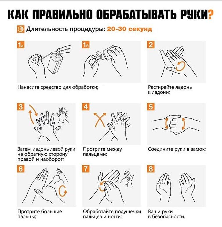 Обработка рук